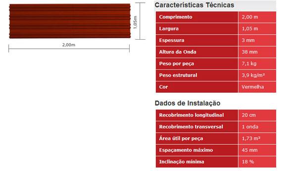 Telhas Onduline - Linha Design DUO em Rio Claro, SP
