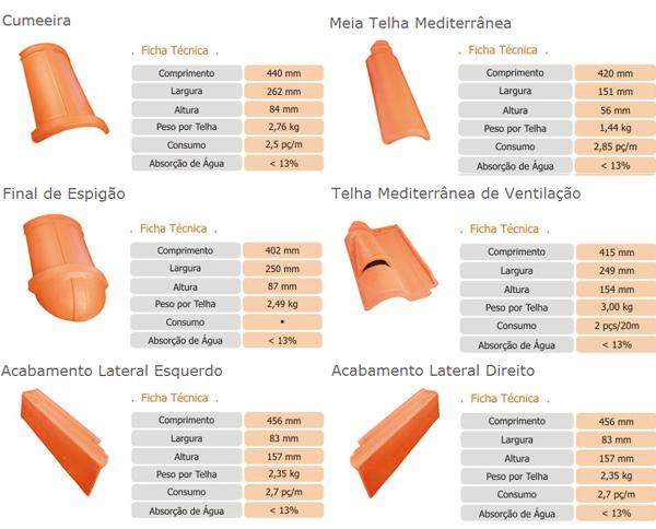 Telhas Cerâmicas Top Telha em SP - Rio Claro